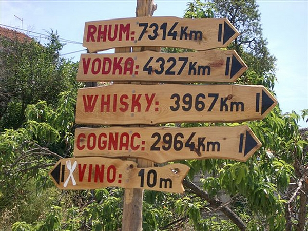 Alcohol Distances picture