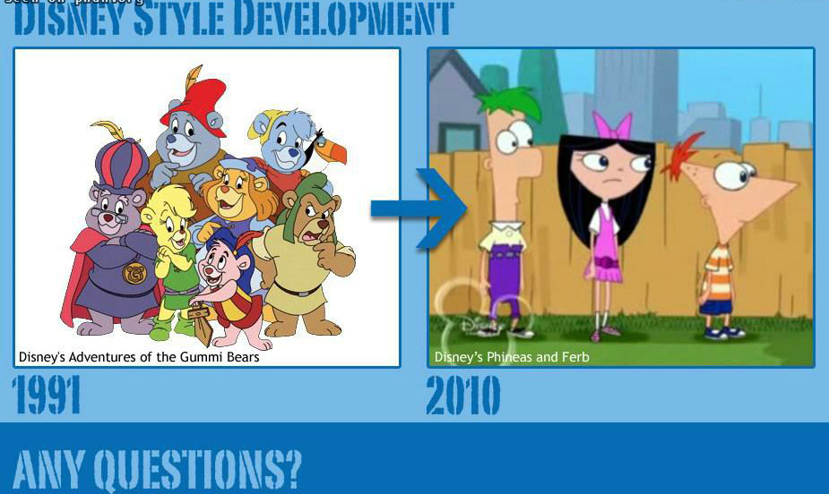 Disney Style Development picture